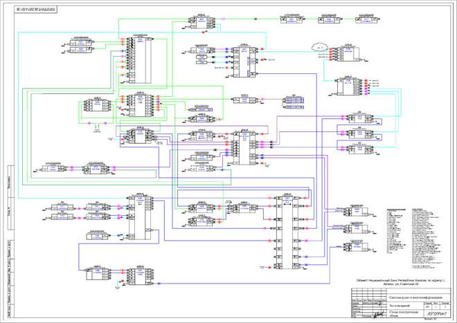 Схемы электрические общие